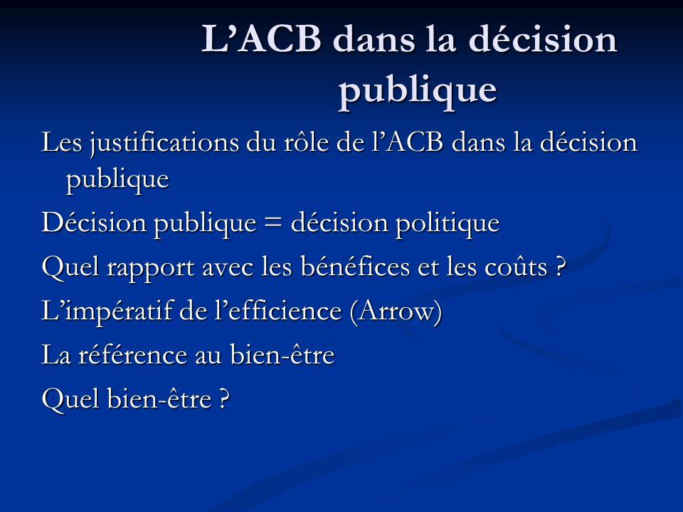 LACB dans la décision publique Les justifications du rôle de lACB dans la décision publique Décision publique = décision politique Quel rapport avec l