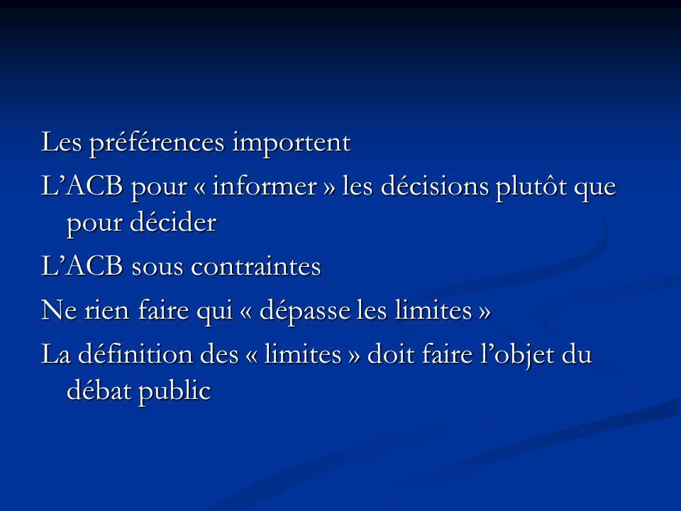 Les préférences importent LACB pour « informer » les décisions plutôt que pour décider LACB sous contraintes Ne rien faire qui « dépasse les limites »