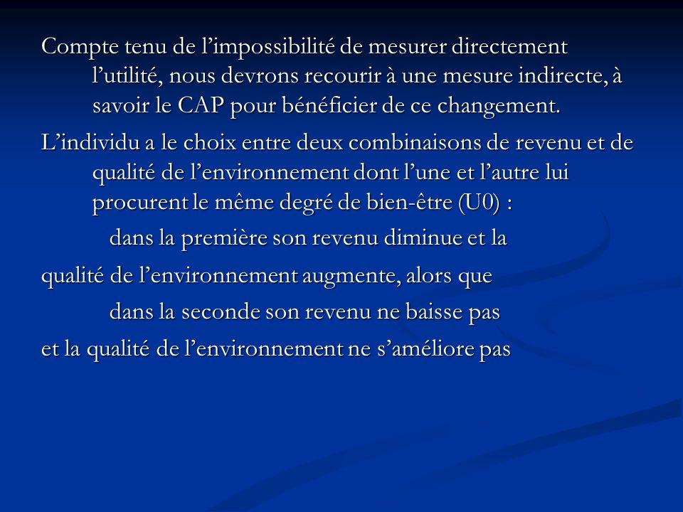 Horowitz et McConnell (2002).recensent 45 enquêtes utilisables faisant état du CAP et du CAR.