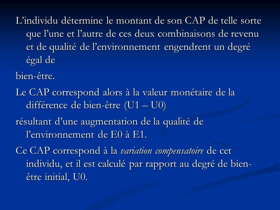 Surplus compensatoireSurplus équivalent E 0 < E 1 U 0 (Y 0 WTP,E 1 ) = U 0 (Y 0,E 0 ) E 0 > E 1