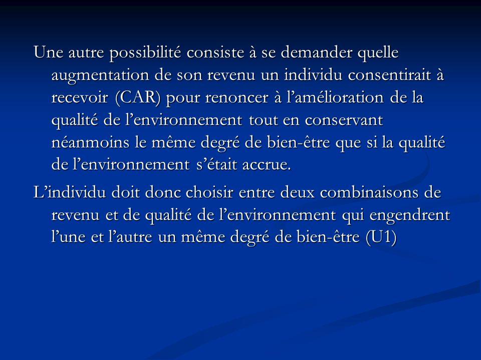 Conclusions (Horowitz et McConnell, Journal of Environmental Economics and Management, 2002) Les différences sont réelles Elles ne sont pas dues aux questionnaires ou a des comportements stratégiques Elles sont particulièrement importantes dans les domaines concernés par les politiques environnementales