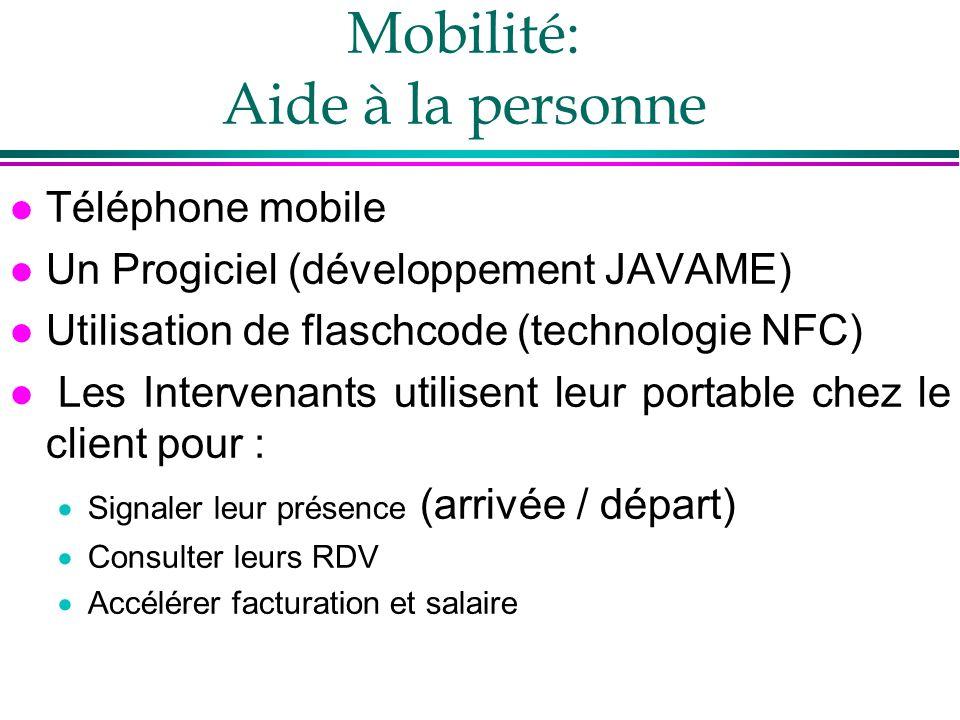 Mobilité: Aide à la personne l Téléphone mobile l Un Progiciel (développement JAVAME) l Utilisation de flaschcode (technologie NFC) l Les Intervenants