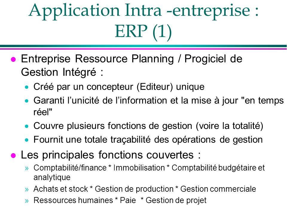 Application Intra -entreprise : ERP (1) l Entreprise Ressource Planning / Progiciel de Gestion Intégré : Créé par un concepteur (Editeur) unique Garan