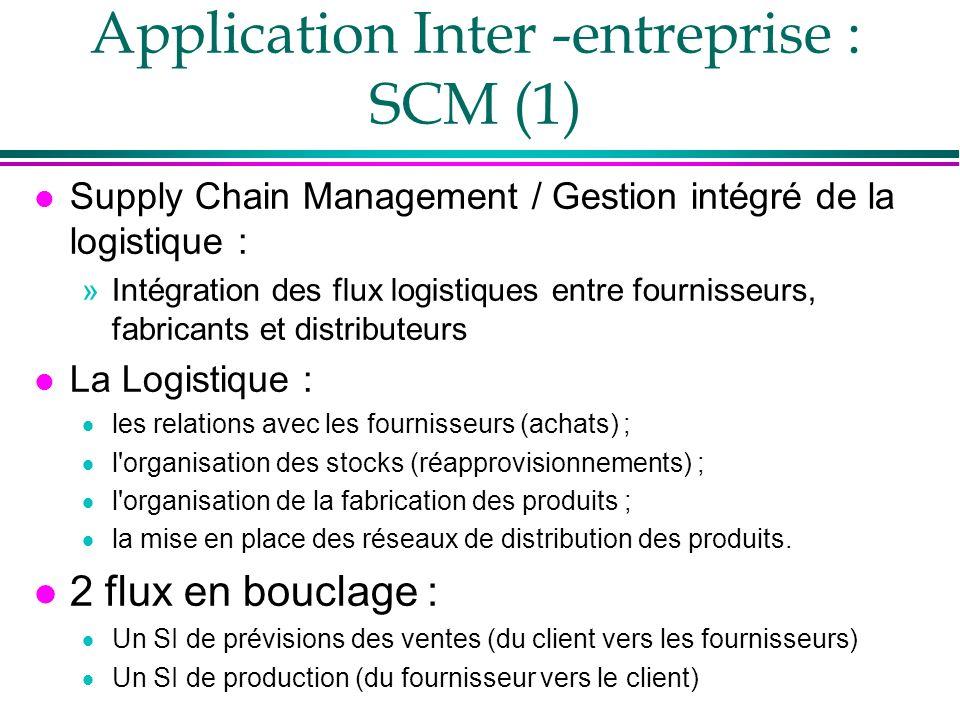 Application Inter -entreprise : SCM (1) l Supply Chain Management / Gestion intégré de la logistique : »Intégration des flux logistiques entre fournis