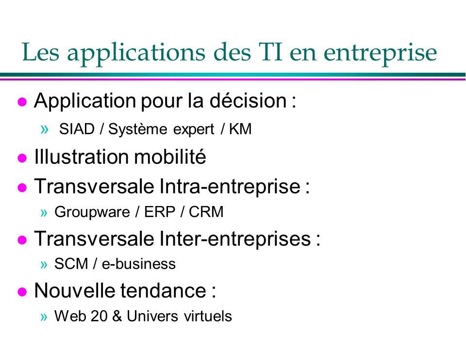 Les applications des TI en entreprise l Application pour la décision : » SIAD / Système expert / KM l Illustration mobilité l Transversale Intra-entre