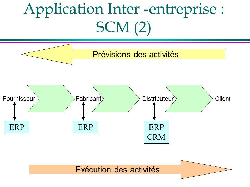 Prévisions des activités Exécution des activités FournisseurFabricantDistributeur Application Inter -entreprise : SCM (2) Client ERP CRM