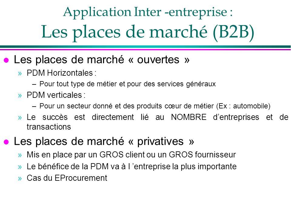 Application Inter -entreprise : Les places de marché (B2B) l Les places de marché « ouvertes » »PDM Horizontales : –Pour tout type de métier et pour d