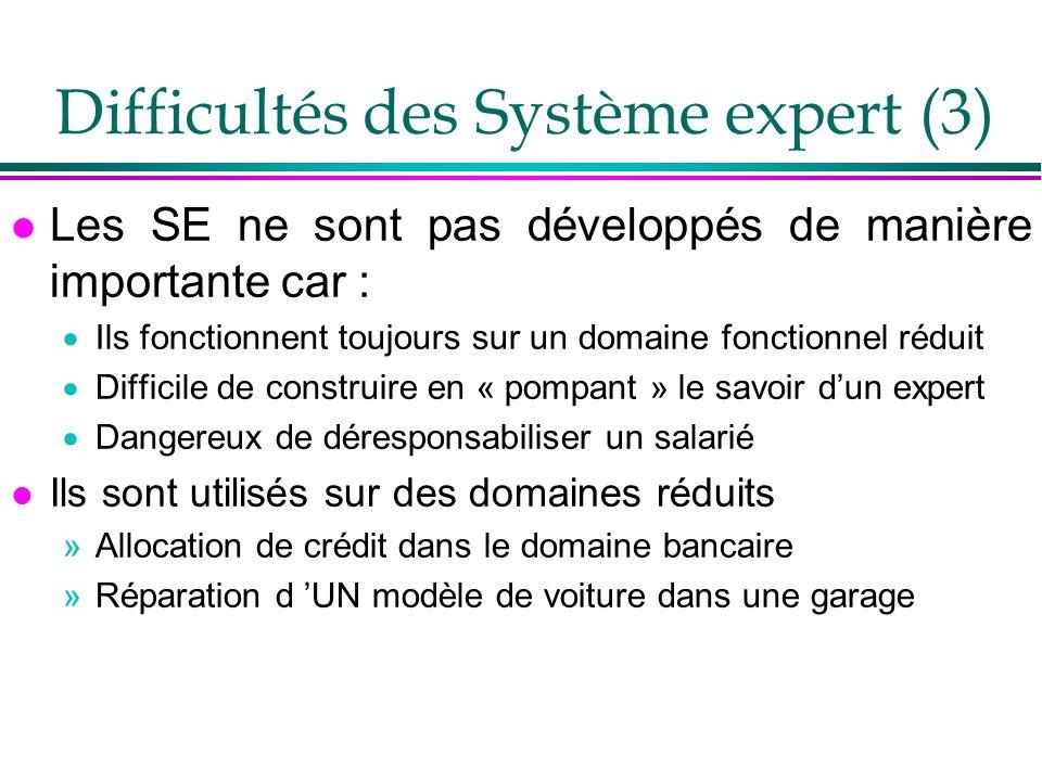 Difficultés des Système expert (3) l Les SE ne sont pas développés de manière importante car : Ils fonctionnent toujours sur un domaine fonctionnel ré