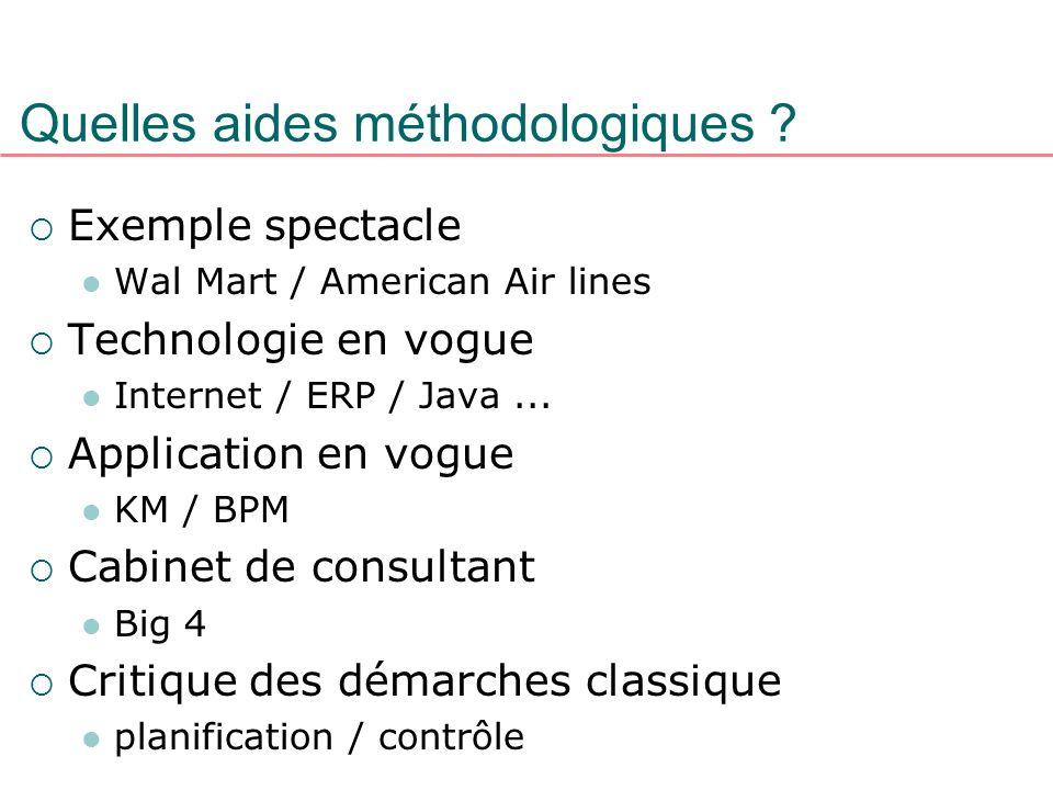 Quelles aides méthodologiques ? Exemple spectacle Wal Mart / American Air lines Technologie en vogue Internet / ERP / Java... Application en vogue KM