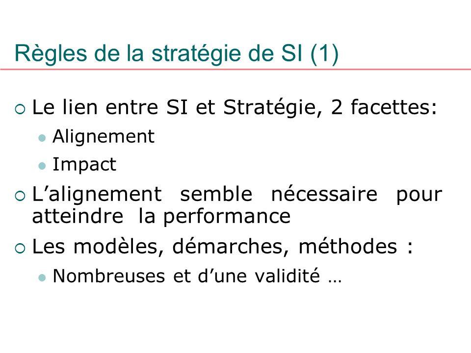 Règles de la stratégie de SI (1) Le lien entre SI et Stratégie, 2 facettes: Alignement Impact Lalignement semble nécessaire pour atteindre la performa