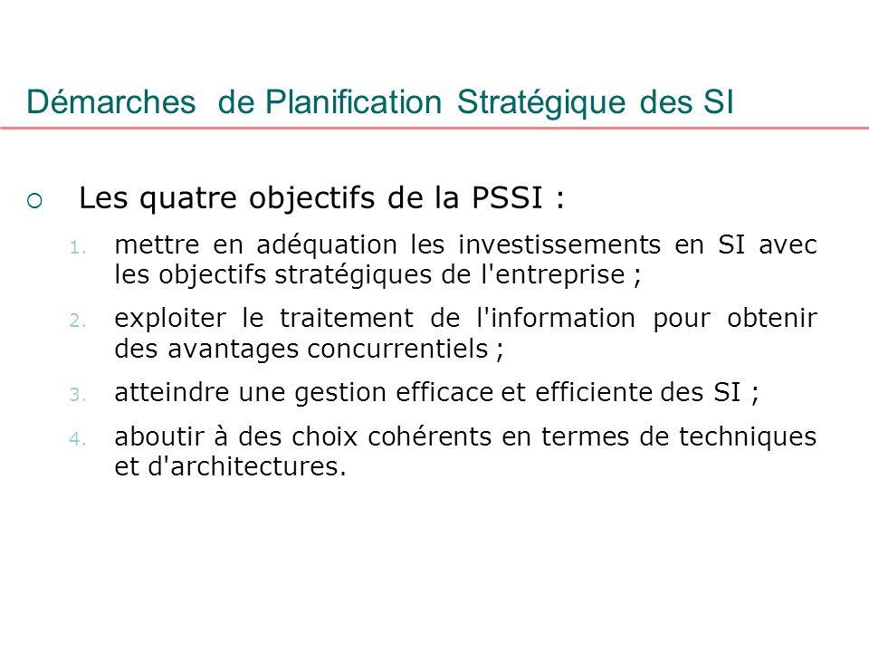 Démarches de Planification Stratégique des SI Les quatre objectifs de la PSSI : 1. mettre en adéquation les investissements en SI avec les objectifs s