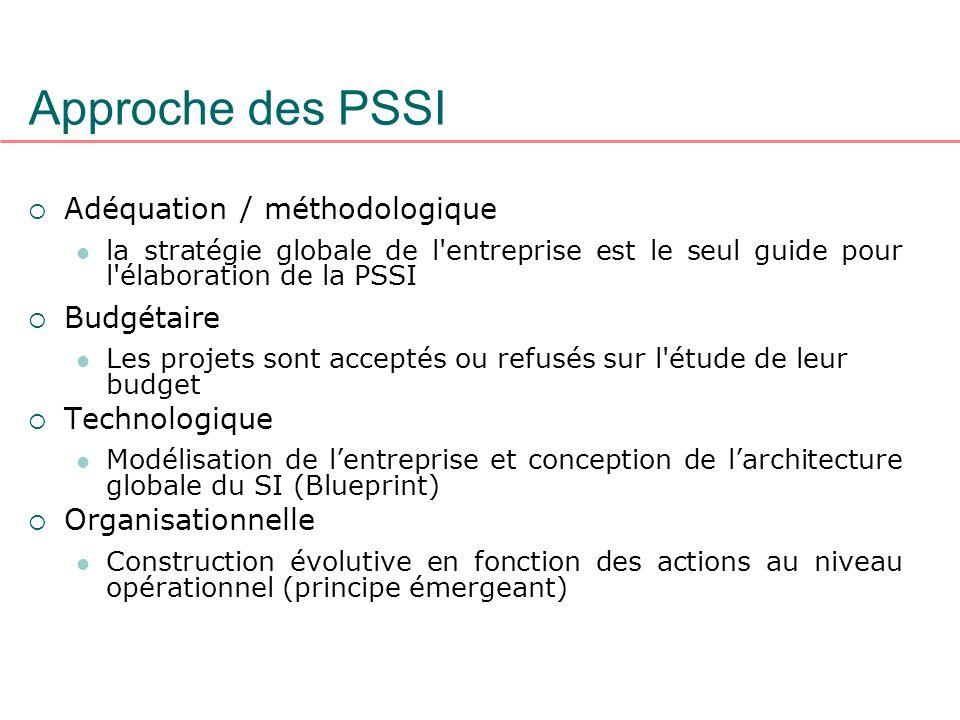 Approche des PSSI Adéquation / méthodologique la stratégie globale de l'entreprise est le seul guide pour l'élaboration de la PSSI Budgétaire Les proj