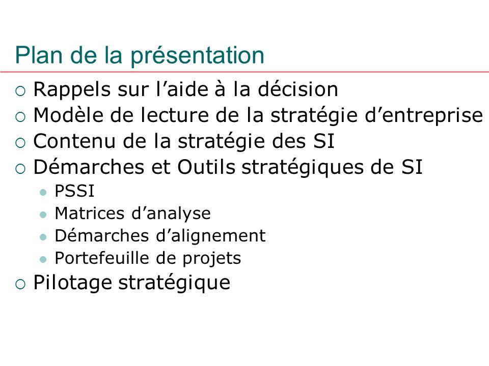 Plan de la présentation Rappels sur laide à la décision Modèle de lecture de la stratégie dentreprise Contenu de la stratégie des SI Démarches et Outi