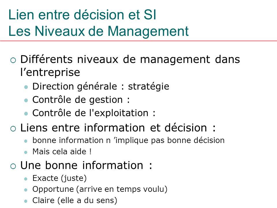 Lien entre décision et SI Les Niveaux de Management Différents niveaux de management dans lentreprise Direction générale : stratégie Contrôle de gesti