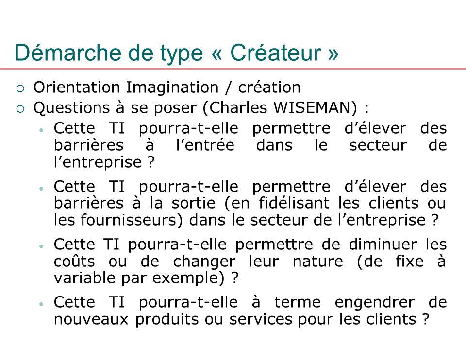 Démarche de type « Créateur » Orientation Imagination / création Questions à se poser (Charles WISEMAN) : Cette TI pourra-t-elle permettre délever des