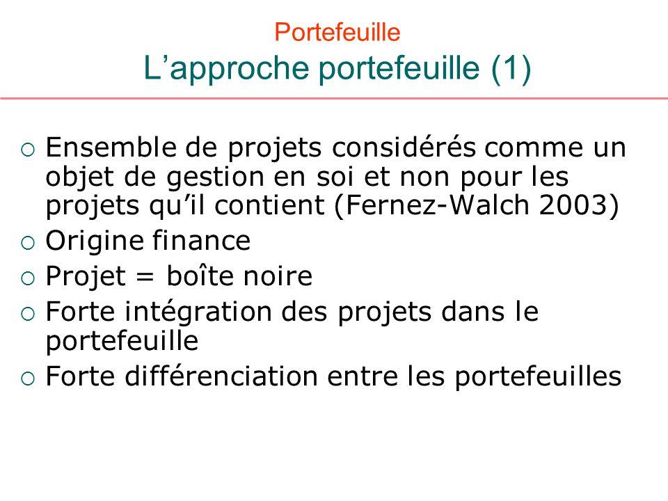 Portefeuille Lapproche portefeuille (1) Ensemble de projets considérés comme un objet de gestion en soi et non pour les projets quil contient (Fernez-