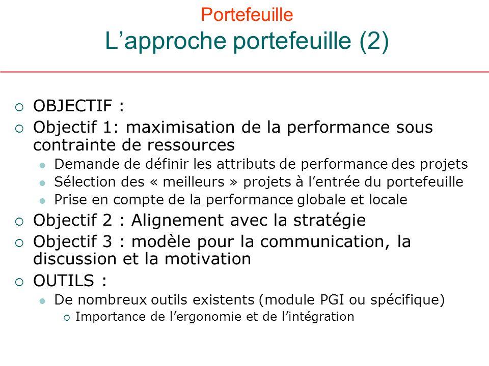 OBJECTIF : Objectif 1: maximisation de la performance sous contrainte de ressources Demande de définir les attributs de performance des projets Sélect