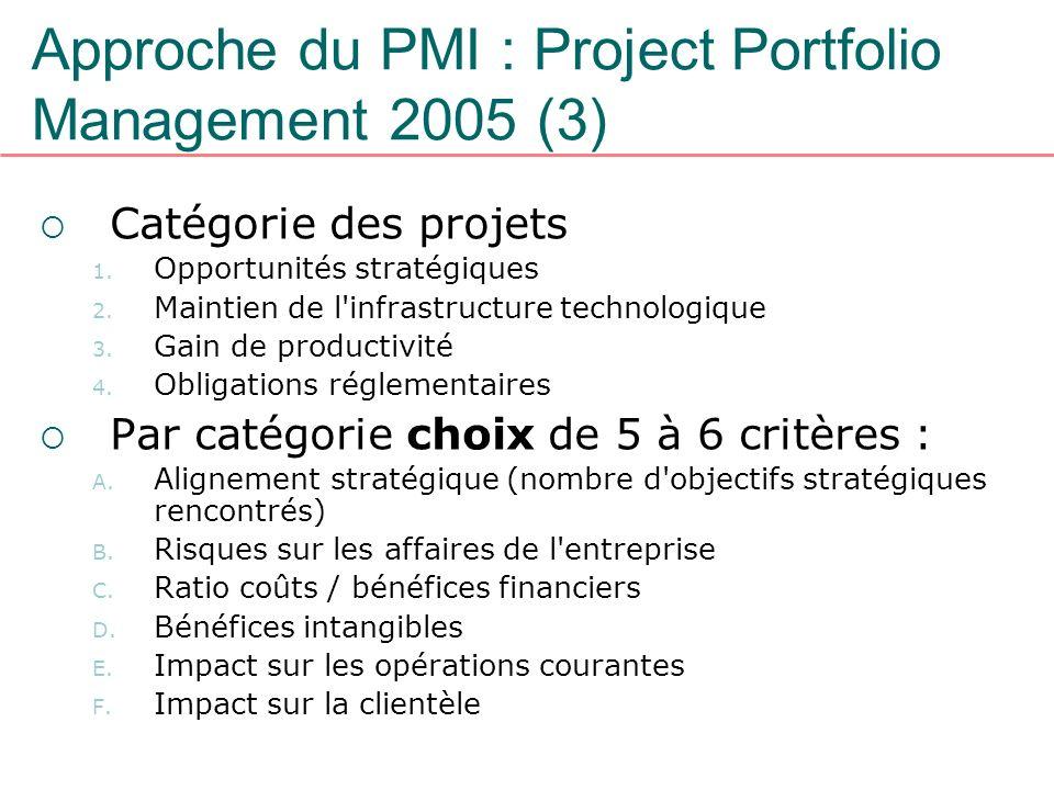 Approche du PMI : Project Portfolio Management 2005 (3) Catégorie des projets 1. Opportunités stratégiques 2. Maintien de l'infrastructure technologiq