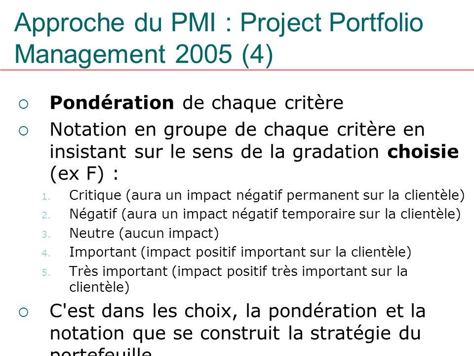 Approche du PMI : Project Portfolio Management 2005 (4) Pondération de chaque critère Notation en groupe de chaque critère en insistant sur le sens de