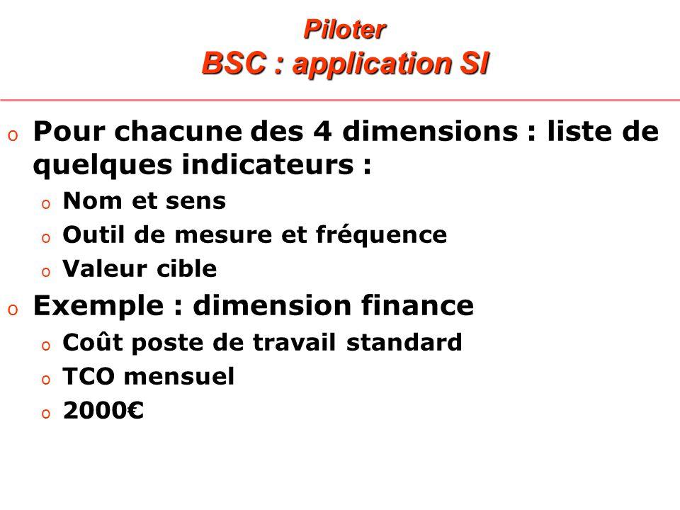 Piloter BSC : application SI o Pour chacune des 4 dimensions : liste de quelques indicateurs : o Nom et sens o Outil de mesure et fréquence o Valeur c