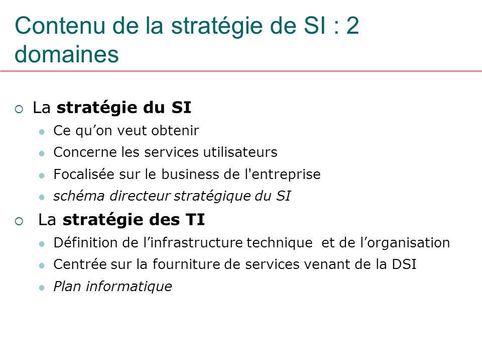 Contenu de la stratégie de SI : 2 domaines La stratégie du SI Ce quon veut obtenir Concerne les services utilisateurs Focalisée sur le business de l'e
