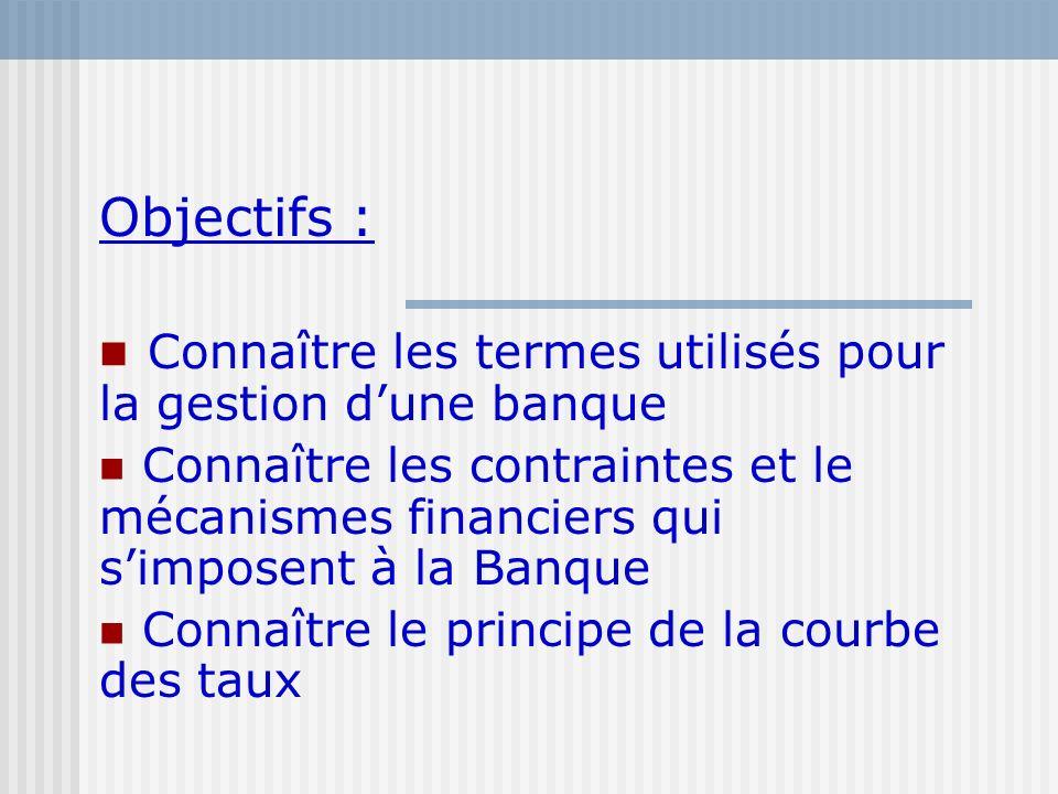 Objectifs : Connaître les termes utilisés pour la gestion dune banque Connaître les contraintes et le mécanismes financiers qui simposent à la Banque
