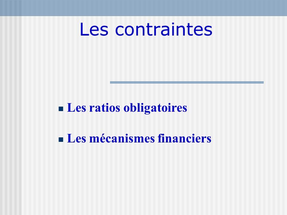Les contraintes Les ratios obligatoires Les mécanismes financiers