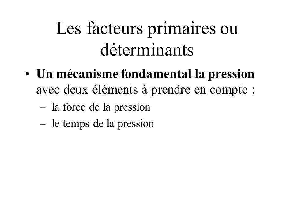 Les facteurs primaires ou déterminants Un mécanisme fondamental la pression avec deux éléments à prendre en compte : – la force de la pression – le te