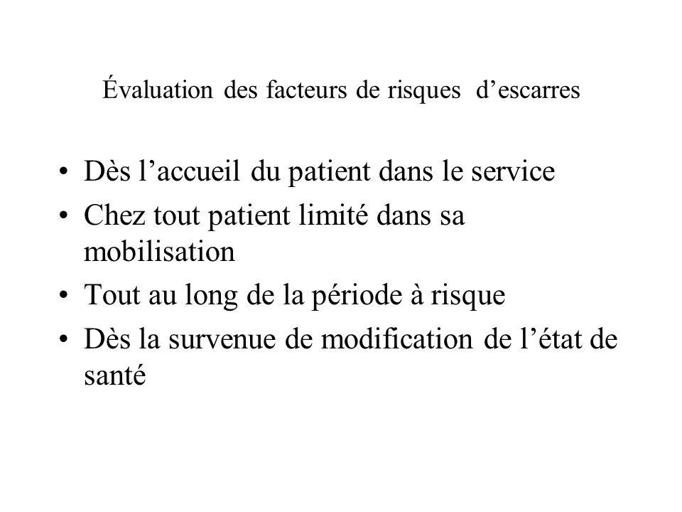 Évaluation des facteurs de risques descarres Dès laccueil du patient dans le service Chez tout patient limité dans sa mobilisation Tout au long de la
