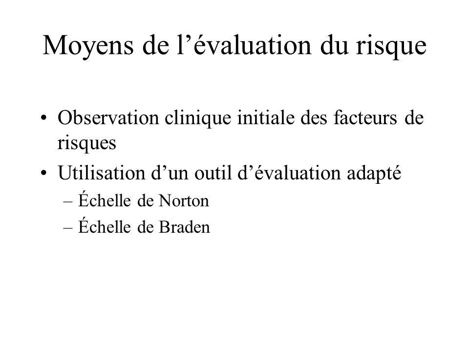 Moyens de lévaluation du risque Observation clinique initiale des facteurs de risques Utilisation dun outil dévaluation adapté –Échelle de Norton –Éch