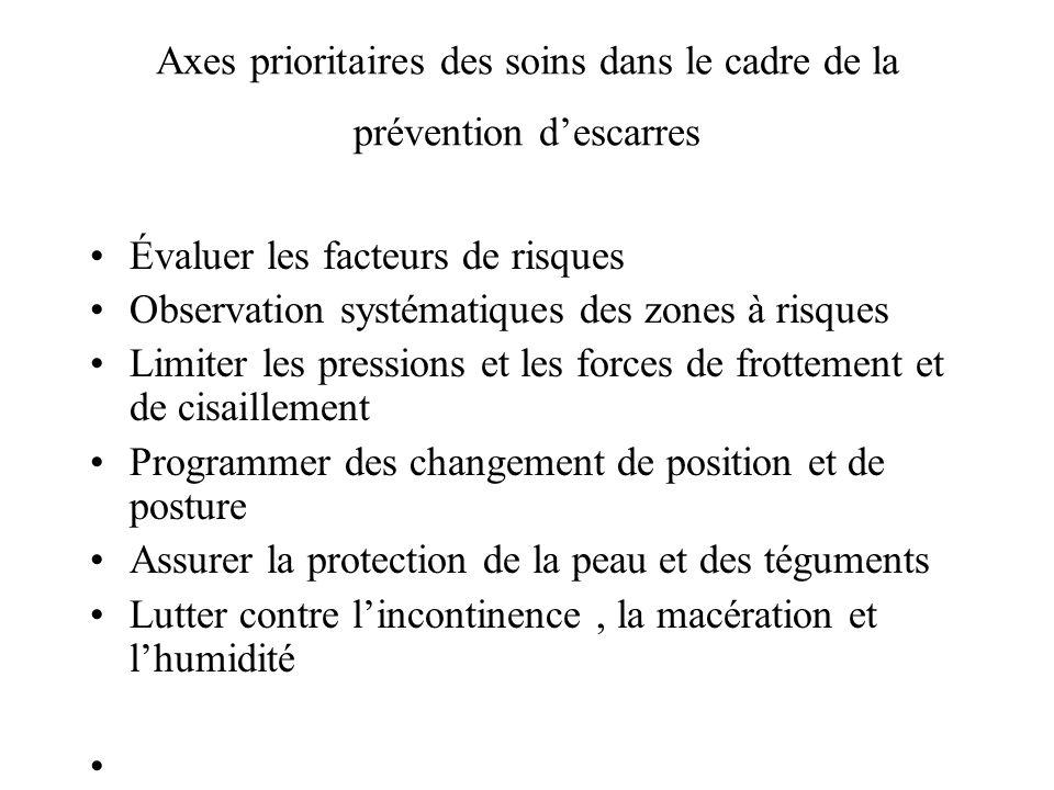 Axes prioritaires des soins dans le cadre de la prévention descarres Évaluer les facteurs de risques Observation systématiques des zones à risques Lim