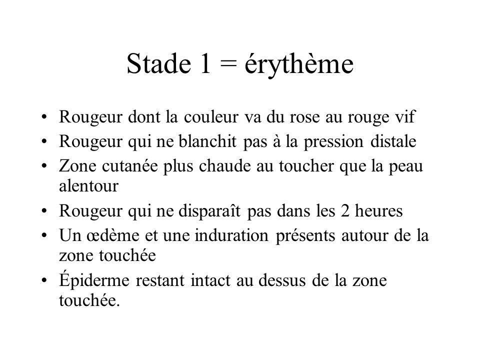 Stade 1 = érythème Rougeur dont la couleur va du rose au rouge vif Rougeur qui ne blanchit pas à la pression distale Zone cutanée plus chaude au touch