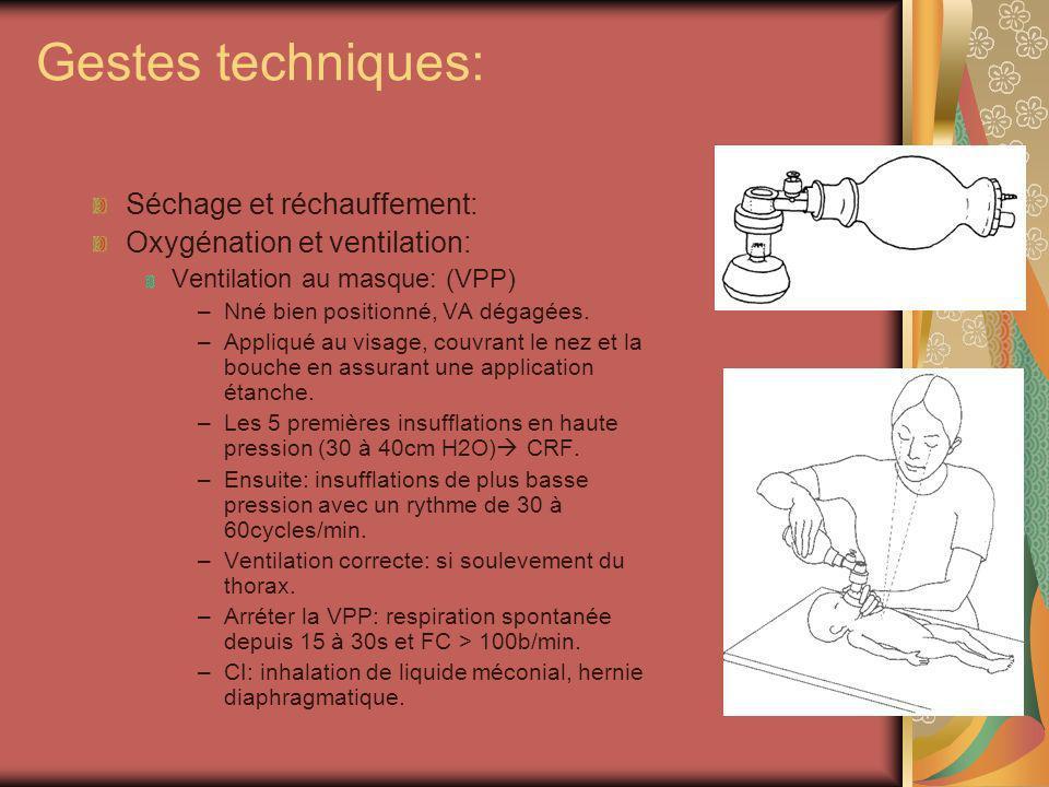 Gestes techniques: Séchage et réchauffement: Oxygénation et ventilation: Ventilation au masque: (VPP) –Nné bien positionné, VA dégagées. –Appliqué au