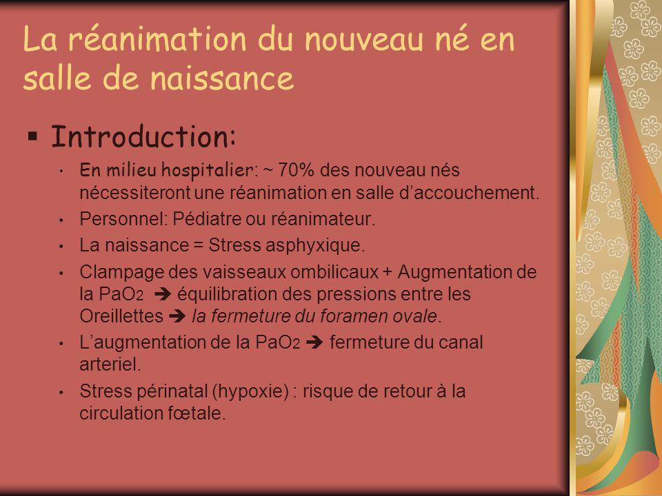 La réanimation du nouveau né en salle de naissance Introduction: En milieu hospitalier : ~ 70% des nouveau nés nécessiteront une réanimation en salle