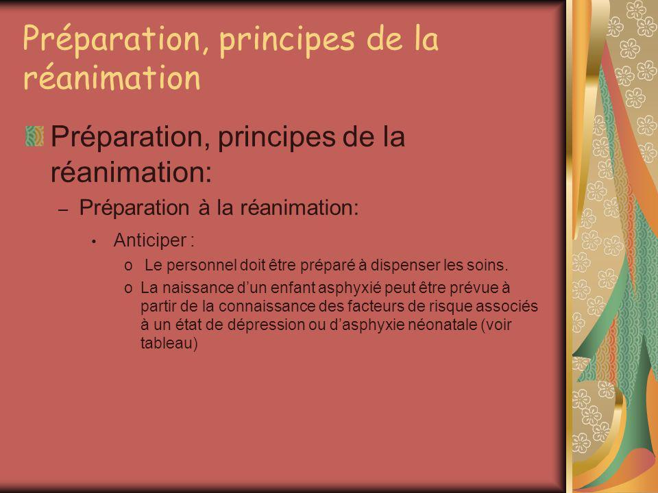 Préparation, principes de la réanimation Préparation, principes de la réanimation: – Préparation à la réanimation: Anticiper : o Le personnel doit êtr