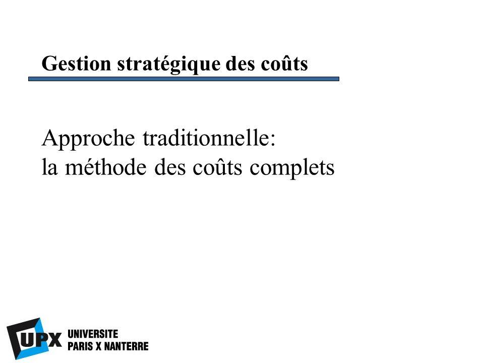 Approche traditionnelle: la méthode des coûts complets Gestion stratégique des coûts
