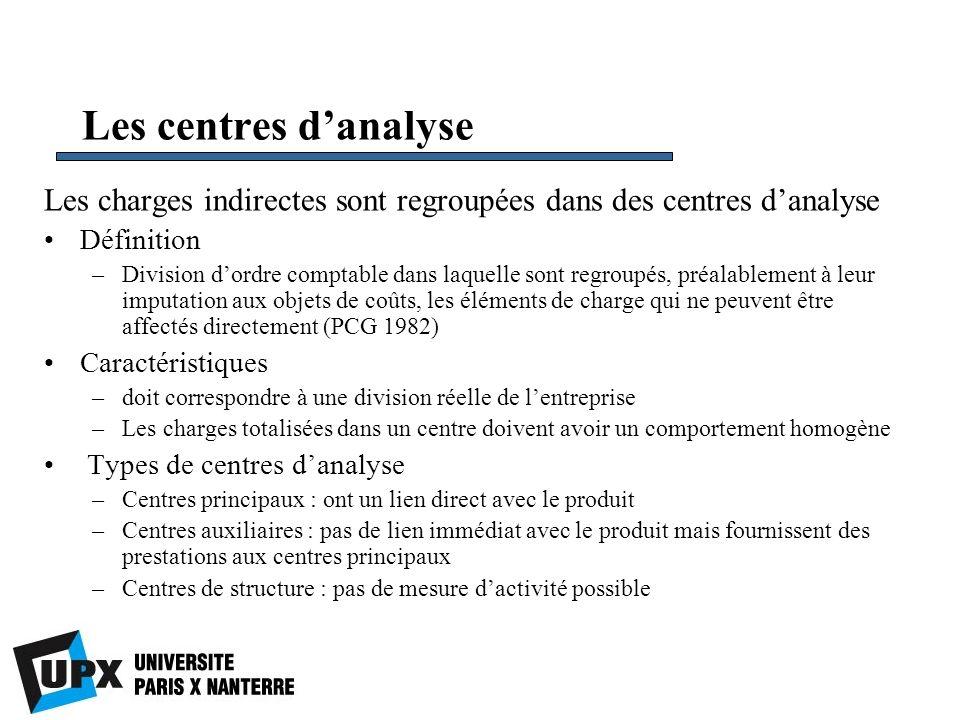 Les centres danalyse Les charges indirectes sont regroupées dans des centres danalyse Définition –Division dordre comptable dans laquelle sont regroup