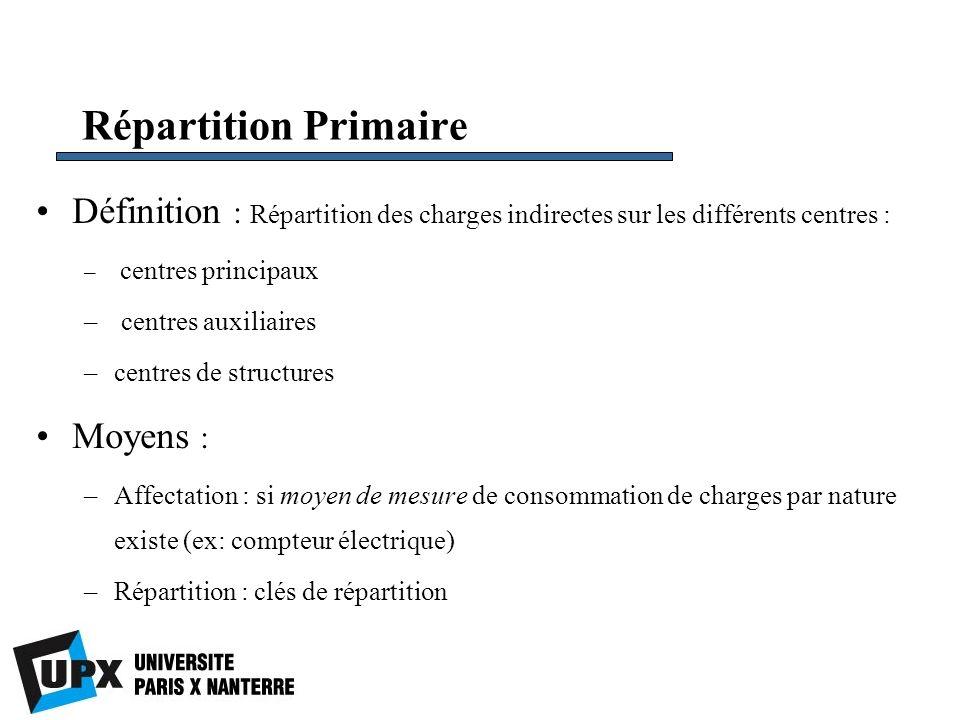 Répartition Primaire Définition : Répartition des charges indirectes sur les différents centres : – centres principaux – centres auxiliaires –centres