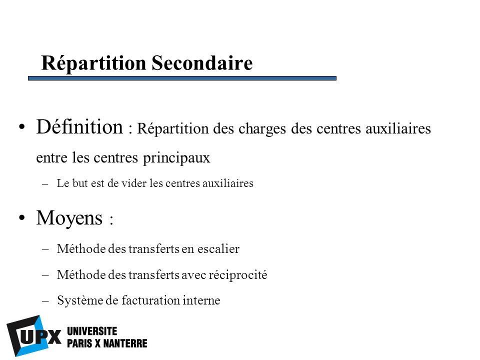 Répartition Secondaire Définition : Répartition des charges des centres auxiliaires entre les centres principaux –Le but est de vider les centres auxi