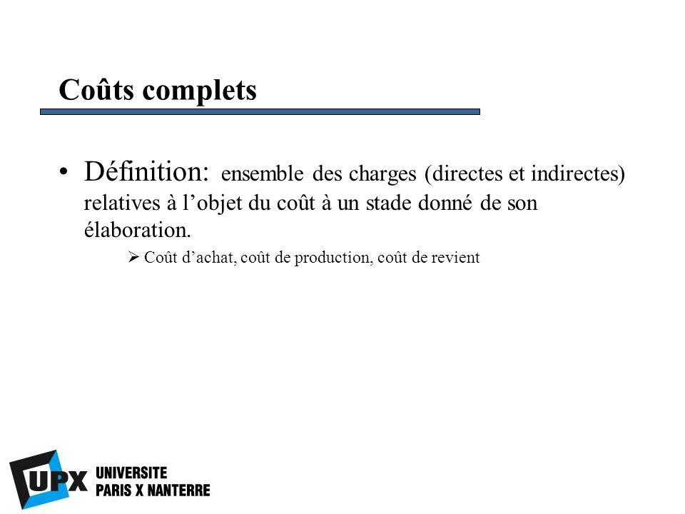 Coûts complets Définition: ensemble des charges (directes et indirectes) relatives à lobjet du coût à un stade donné de son élaboration. Coût dachat,