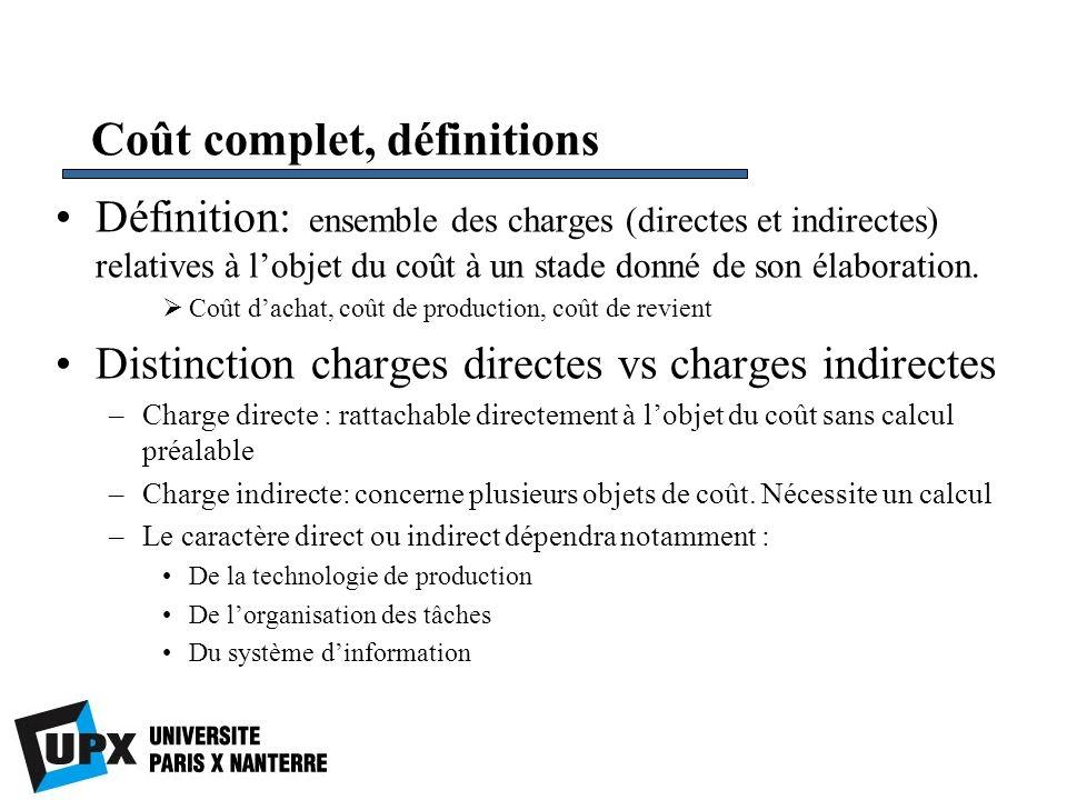 Coût complet, définitions Définition: ensemble des charges (directes et indirectes) relatives à lobjet du coût à un stade donné de son élaboration. Co