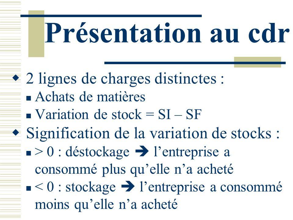 Présentation au cdr 2 lignes de charges distinctes : Achats de matières Variation de stock = SI – SF Signification de la variation de stocks : > 0 : d