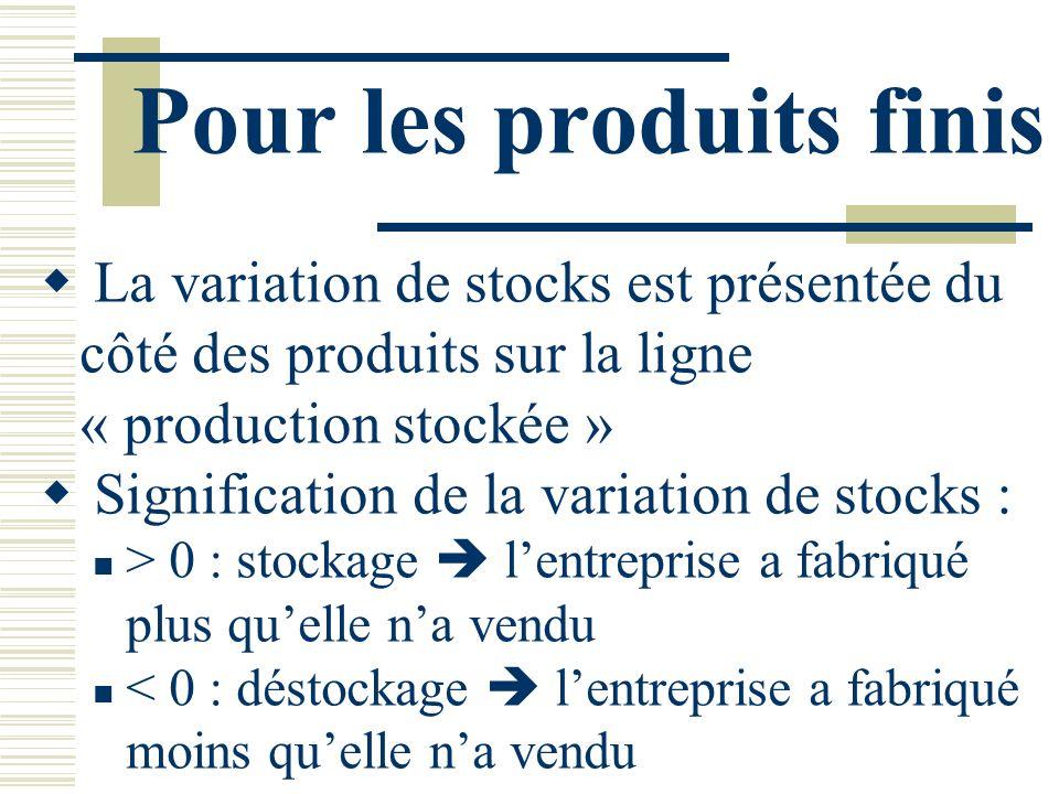 Pour les produits finis La variation de stocks est présentée du côté des produits sur la ligne « production stockée » Signification de la variation de