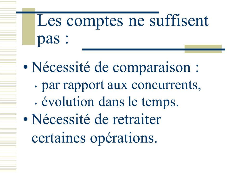 Les comptes ne suffisent pas : Nécessité de comparaison : par rapport aux concurrents, évolution dans le temps. Nécessité de retraiter certaines opéra