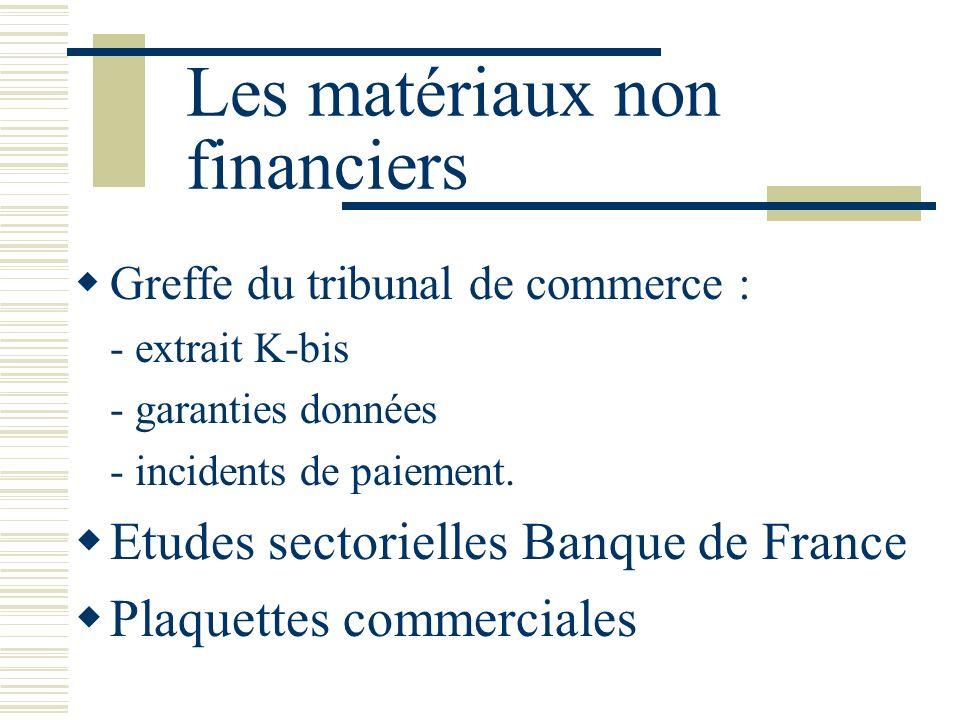 Les matériaux non financiers Greffe du tribunal de commerce : - extrait K-bis - garanties données - incidents de paiement. Etudes sectorielles Banque
