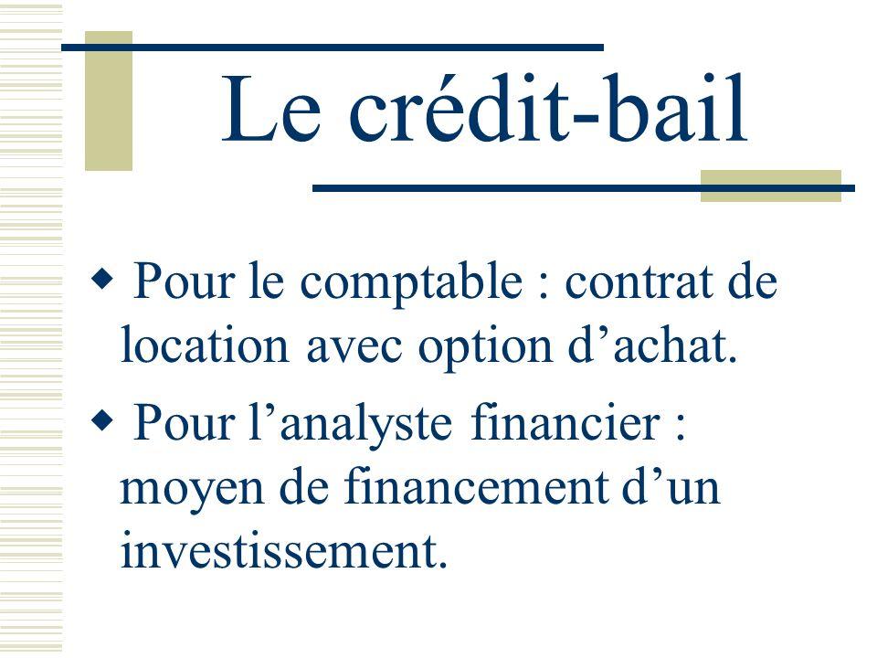 Le crédit-bail Pour le comptable : contrat de location avec option dachat. Pour lanalyste financier : moyen de financement dun investissement.