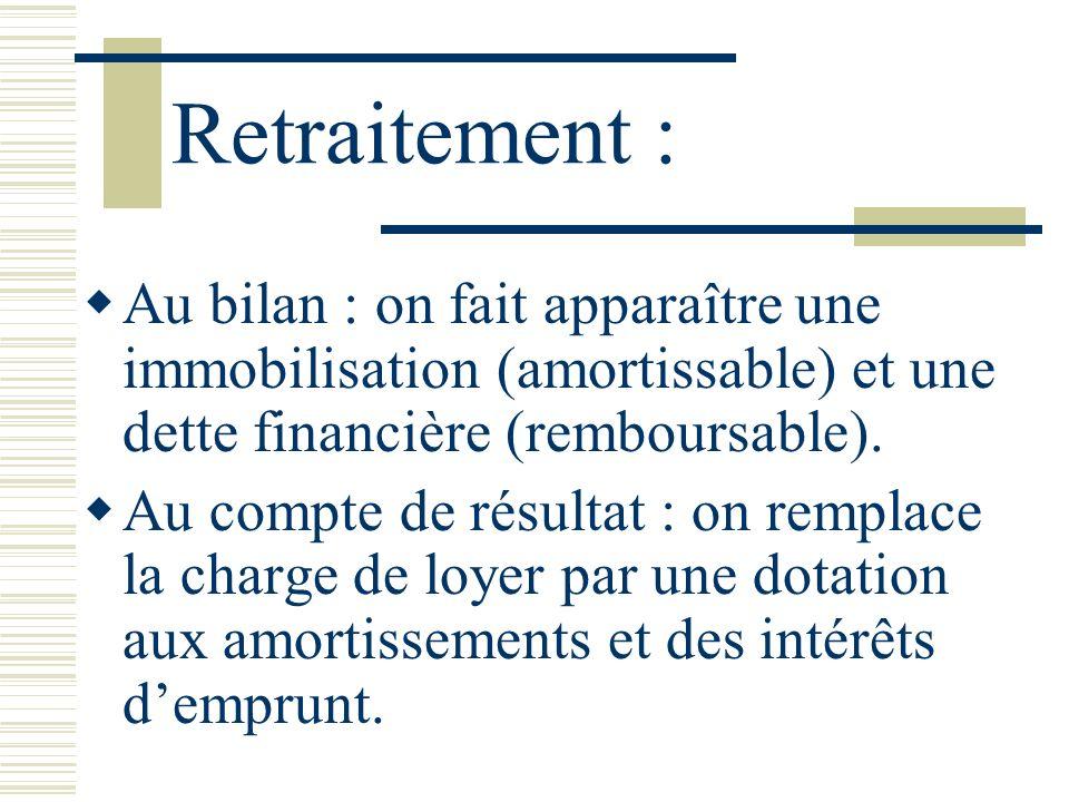 Retraitement : Au bilan : on fait apparaître une immobilisation (amortissable) et une dette financière (remboursable). Au compte de résultat : on remp