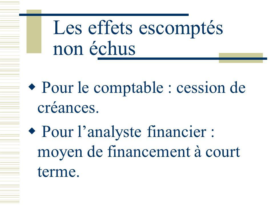 Les effets escomptés non échus Pour le comptable : cession de créances. Pour lanalyste financier : moyen de financement à court terme.