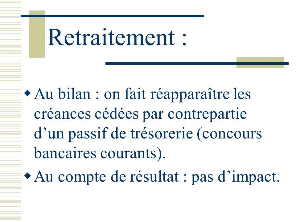 Retraitement : Au bilan : on fait réapparaître les créances cédées par contrepartie dun passif de trésorerie (concours bancaires courants). Au compte