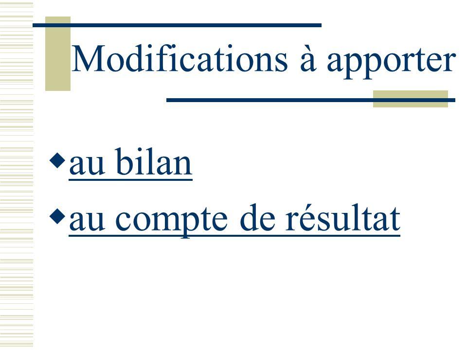 Modifications à apporter au bilan au compte de résultat